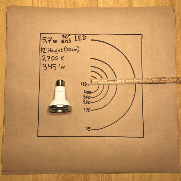 5.7W E27 LED bulb PPFD and light footprint test