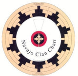 Navajo Clan Wheel