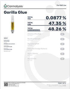 Gorilla Glue 600mg Vape