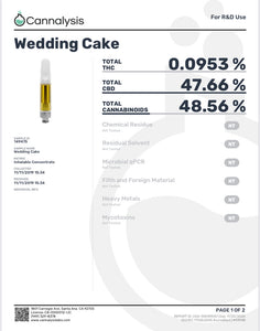 Wedding Cake 600mg Vape
