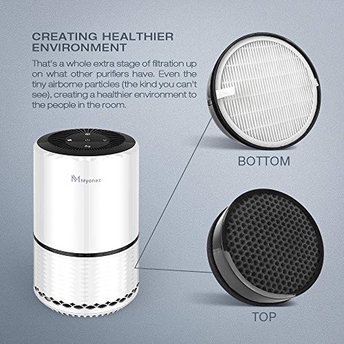 Myonaz Air Purifier Hepa 3-In-1 Air Cleaner With Night Light 3 Mode Speed  Quiet Air Purifier - Adjustable To Reduce Odor Allergies, Eliminator For