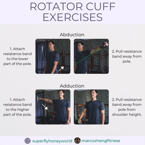 Abduction and Adduction Rotator Cuff Exercise