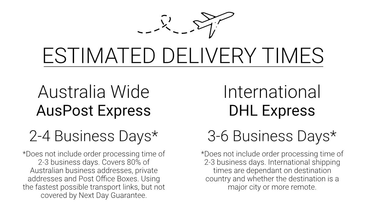 Estimated Shipping times