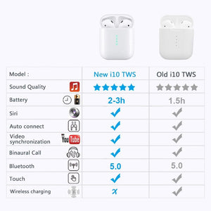 New i10 tws air  Wireless