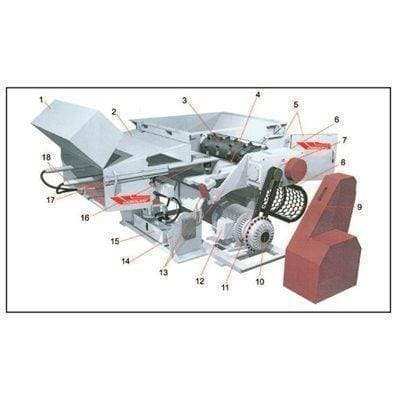 Cumberland 32 Single Shaft Shredder (20 HP)