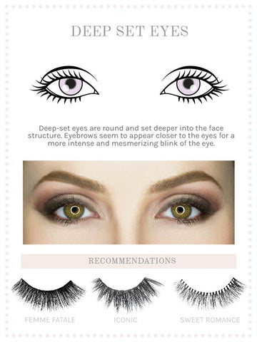 eye shape deep set