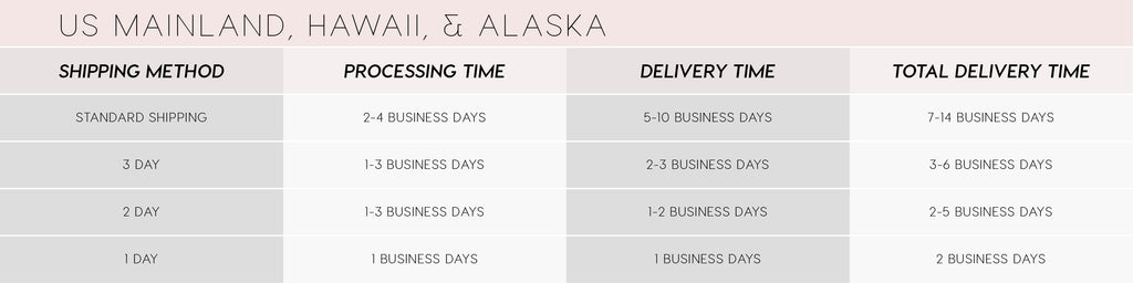 Shipping Policy – House of Lashes®