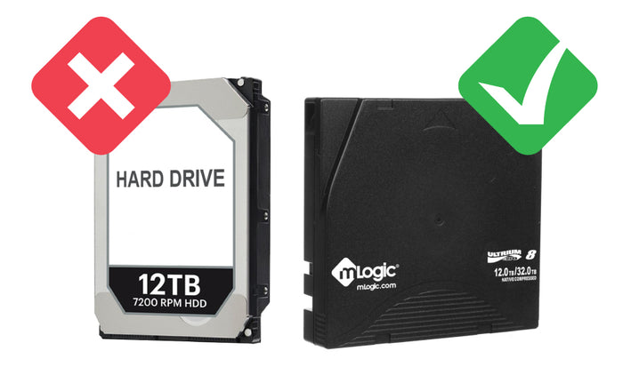 HDD vs. LTO