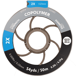 Hardy Copolymer Tippet