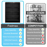 Fedmax Bookcase - All Black