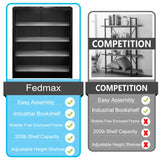 Fedmax Bookcase - Black with Grey Shelves