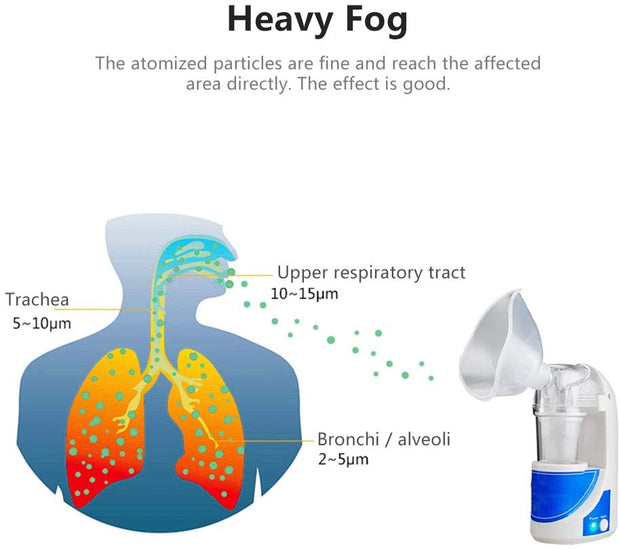 Handle Cool Mist Humidifier Portable Compressor Nebulizer, Mini Vaporizer Machine with Two Masks for Adults and kids Travel Home Daily Use