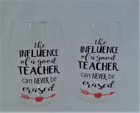 Influence Teacher Shatterproof Govinos (set of 2)