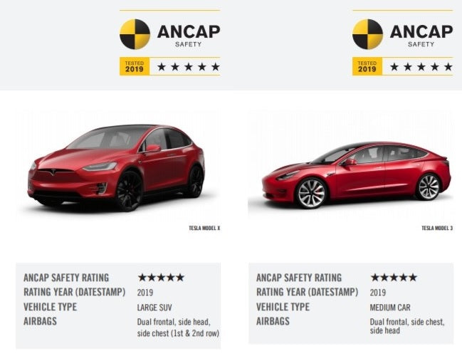 Tesla Model X and Model 3 ranked among Australia's Top 3 safest cars for 2019