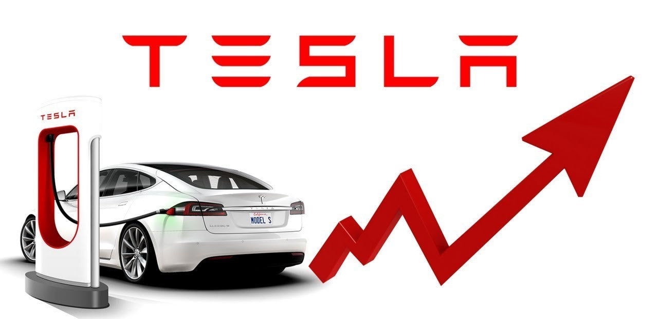 Tesla: $ 55 Billion in 9 Years