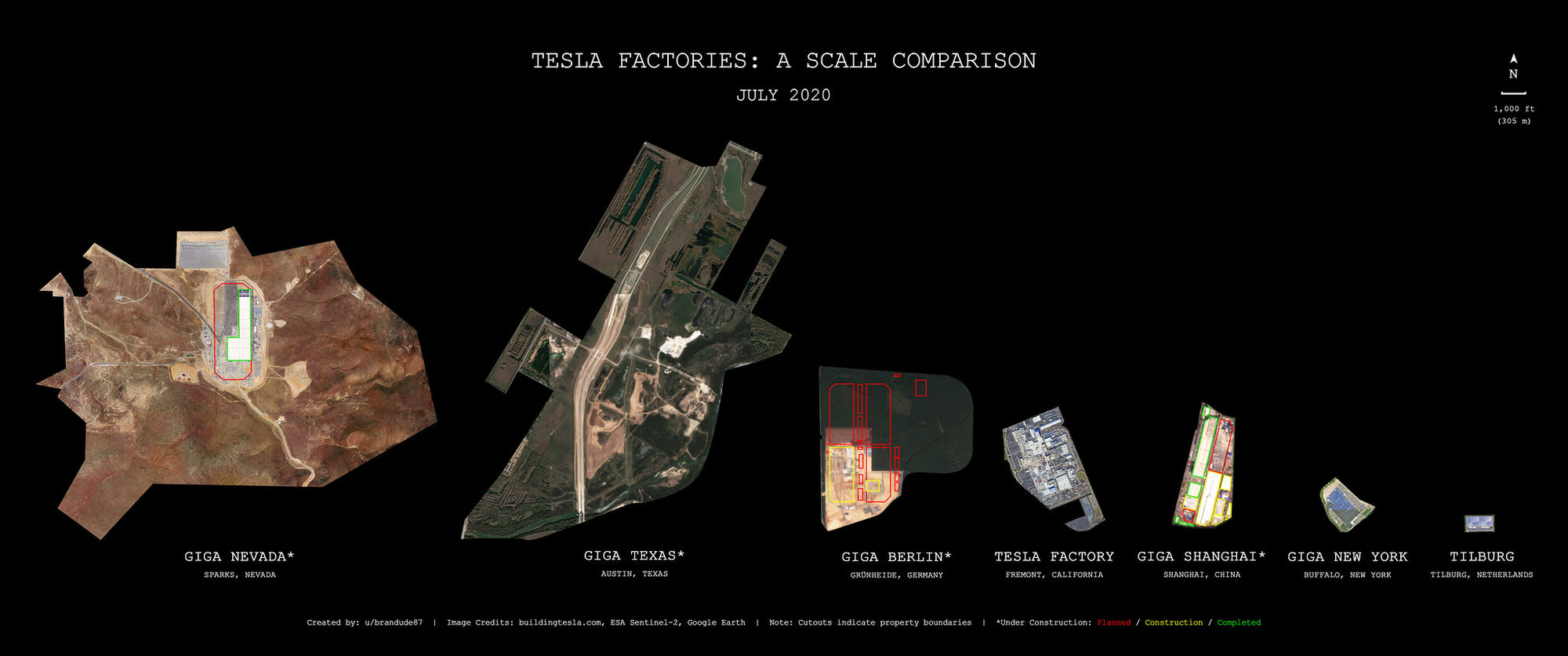 Tesla Giga Shanghai, Berlin, Texas, Nevada and More, An All-Factory Scale Comparison