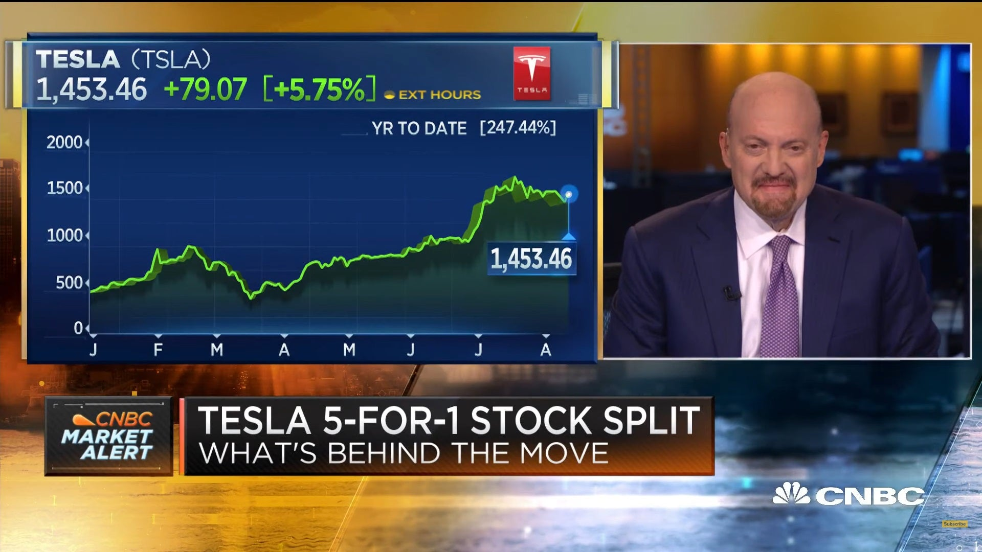 Tesla Stock (TSLA) Split a Great Opportunity for Young Investors, says Jim Cramer