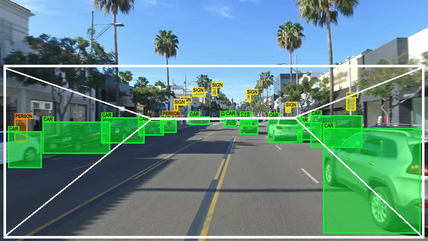 Tesla Filed Patent 'Enhanced object  detection for autonomous vehicles based on field view'
