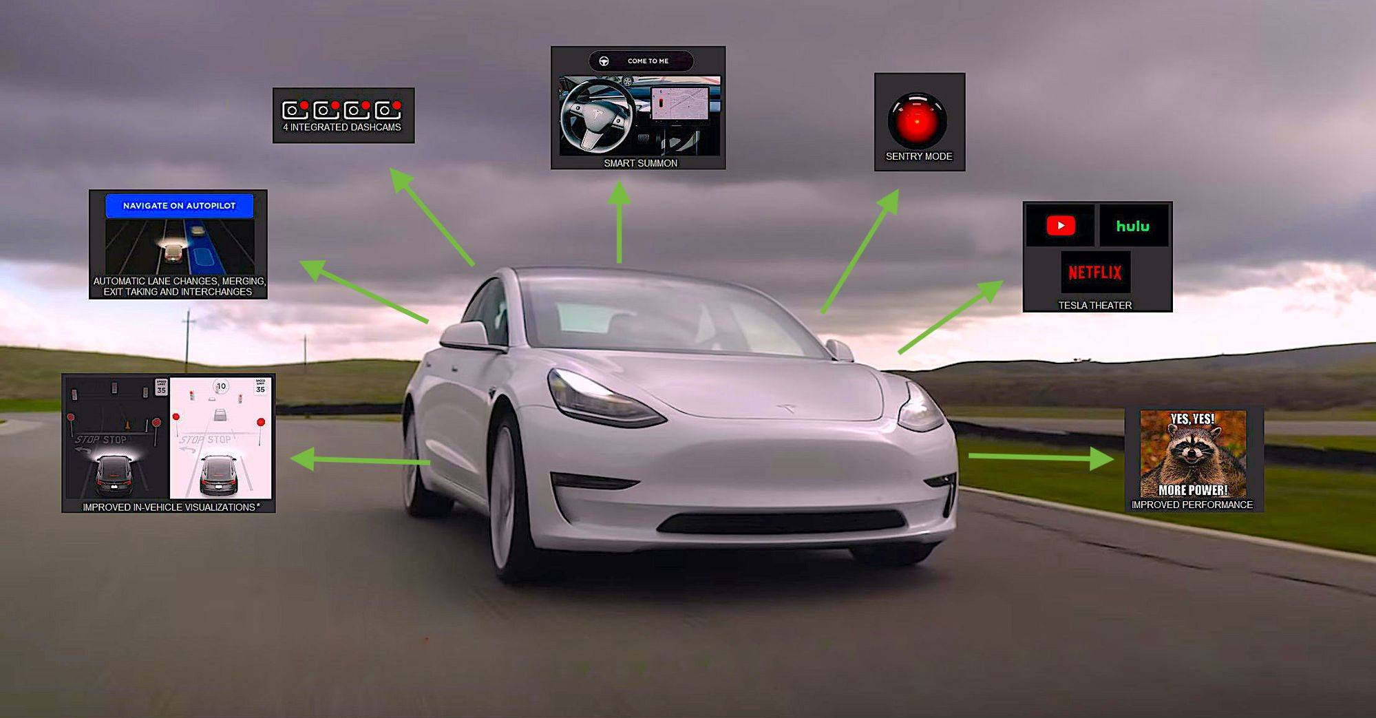 Tesla Cars Have Free System-Wide OTA Updates, While Ford Charges $149 for a USB Map Refresh