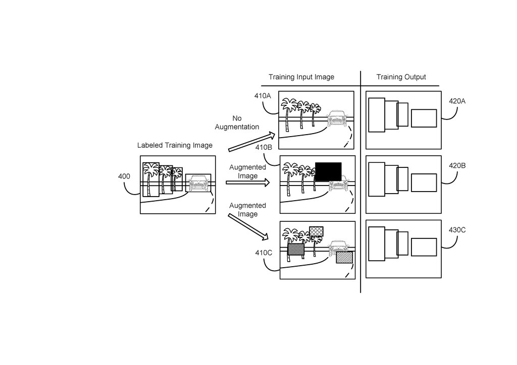 Tesla filed a patent 'System and methods for training machine models with augmented data'