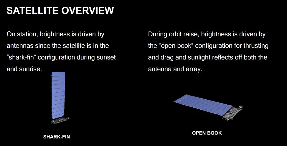 Elon Musk shares SpaceX's plans to reduce Starlink's reflectivity during the 'Astro 2020' conference