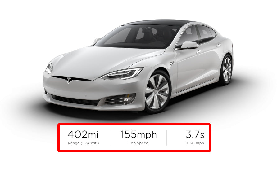 Tesla Introduces The 1st Ever 400 Miles+ EV, The Model S Long Range Plus
