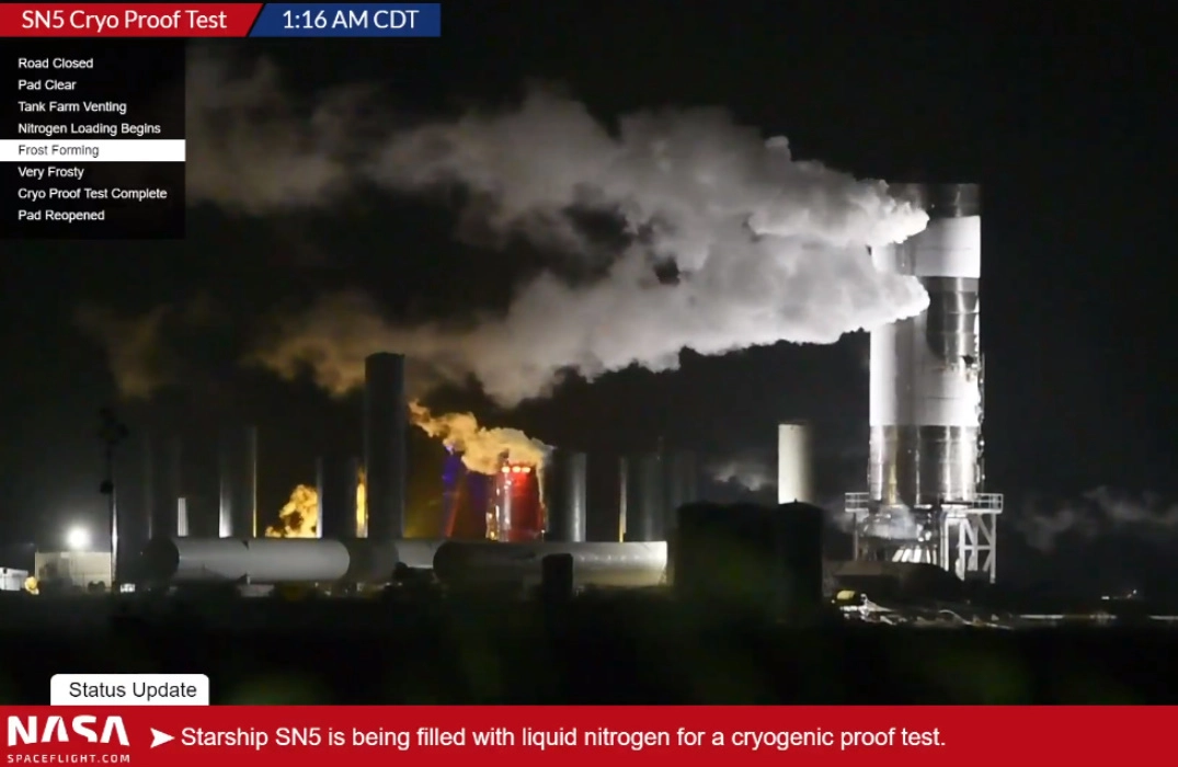 SpaceX is accelerating Starship development -Starship SN5 completes a pressure test