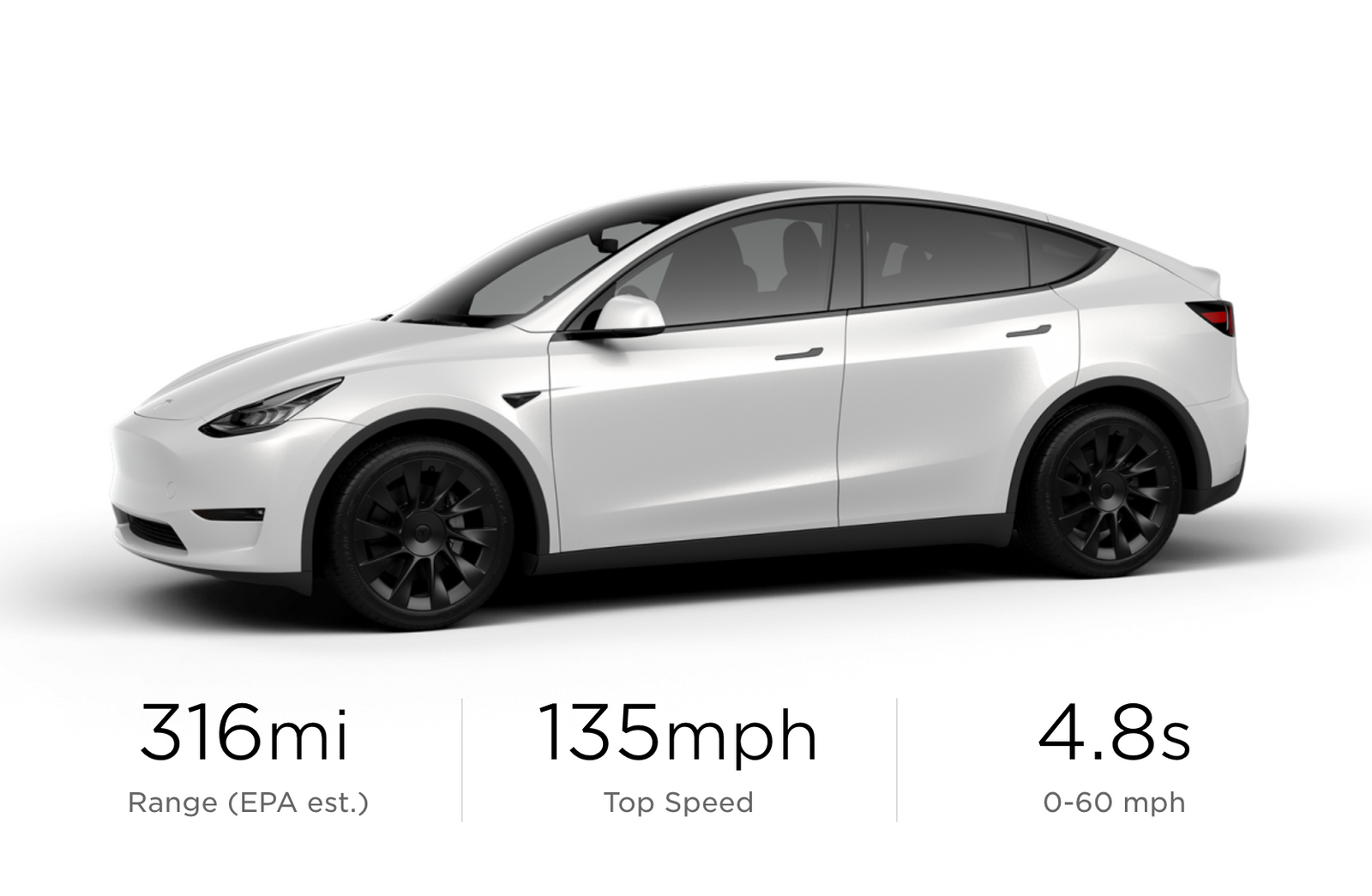 Tesla Model Y Delivery Ramp Resumes With White Awd Long Range Models