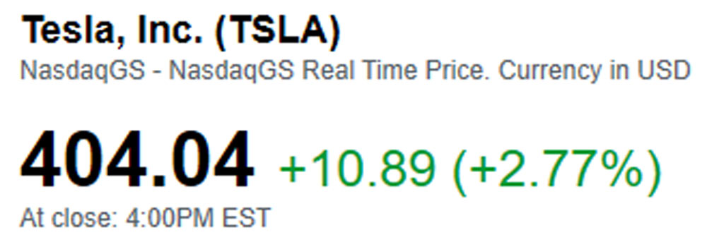 Tesla (TSLA) Rally Continues as Market Closes at $404.04