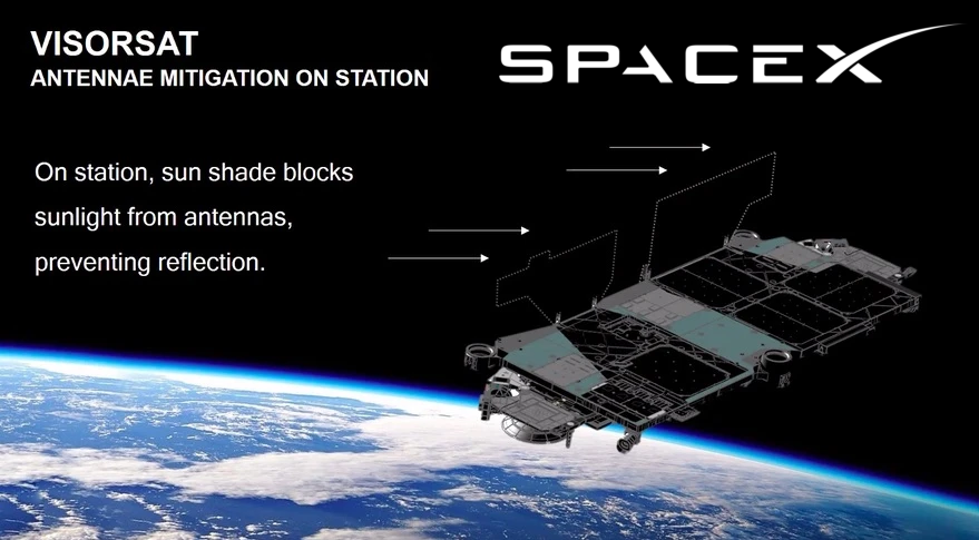 All Starlink satellites on upcoming mission will feature a deployable visor