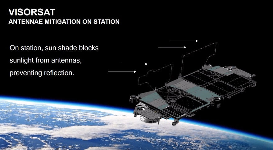SpaceX will deploy a Starlink satellite featuring an experimental 'VisorSat' on Wednesday