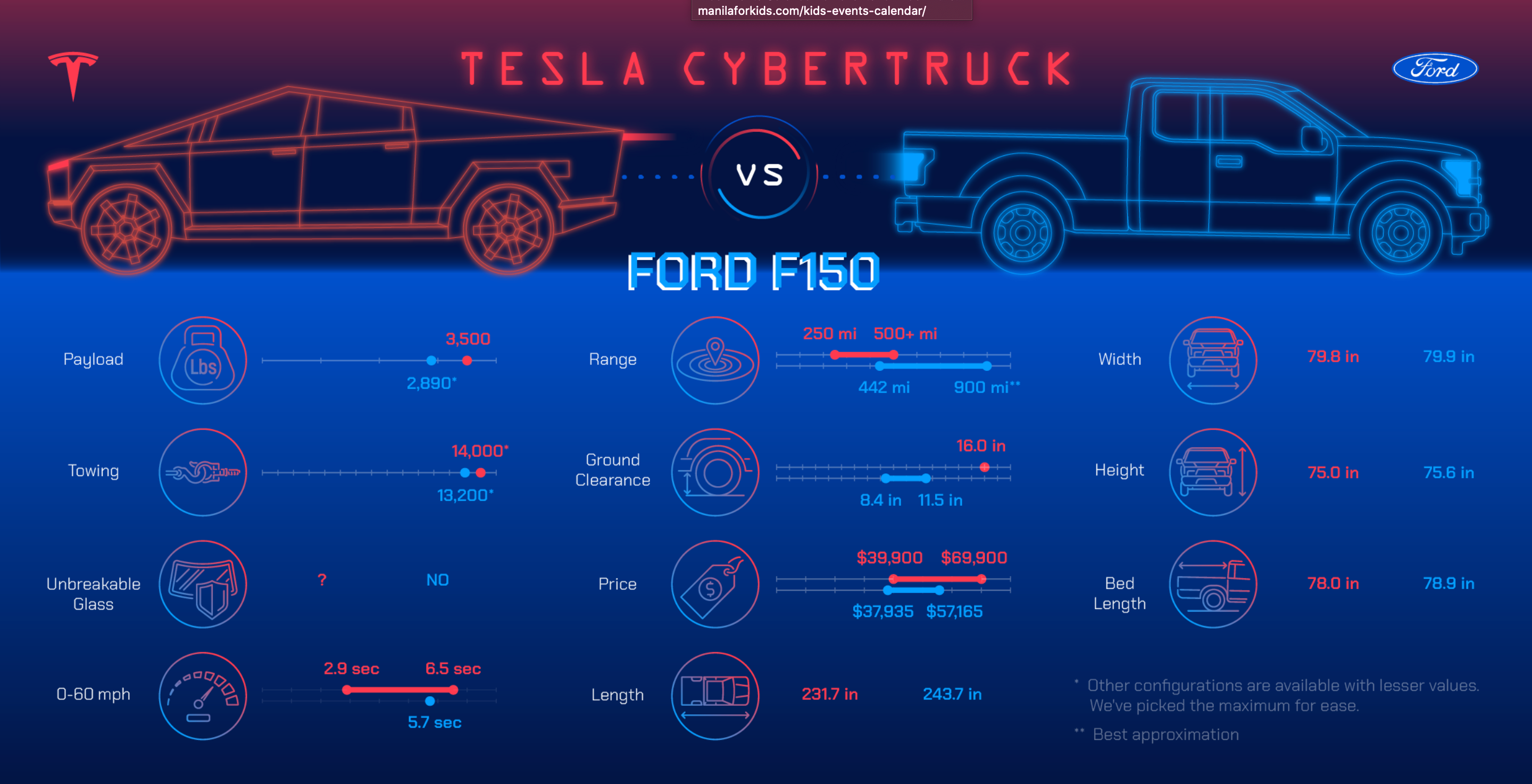 tesla-cybertruck-vehicle-to-grid-ford-f-150-