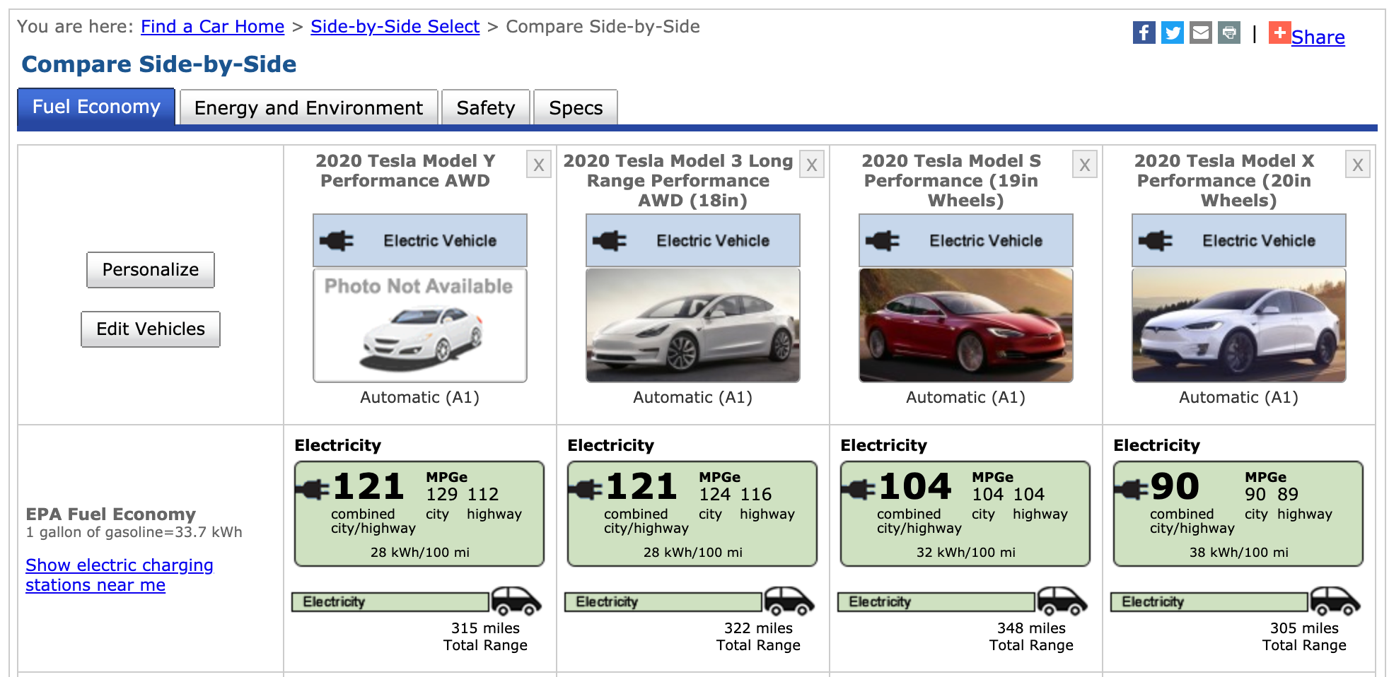 tesla-performance-EVs-epa-rating-comparison