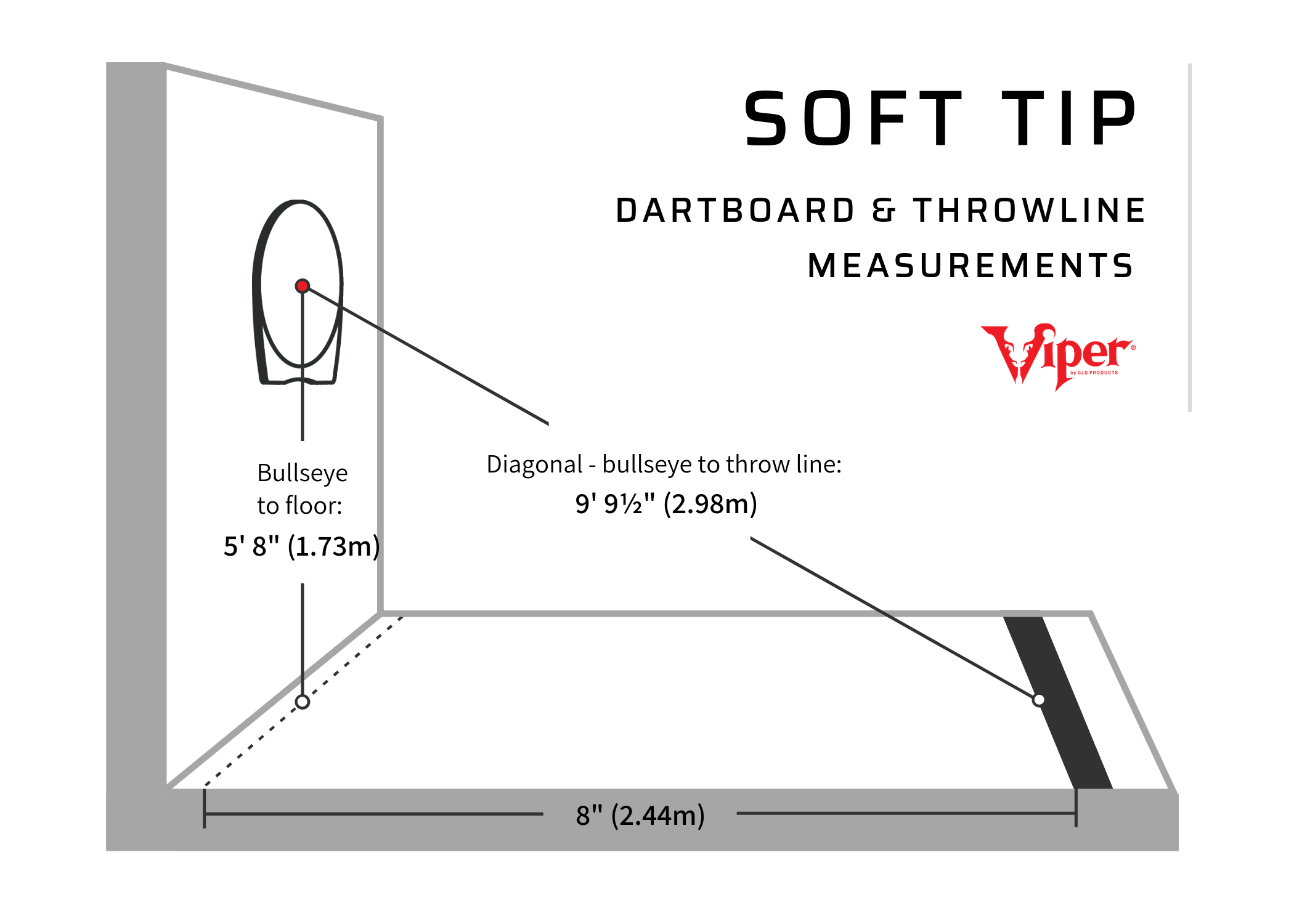 Soft Tip Dartboard and Throwline Measurements