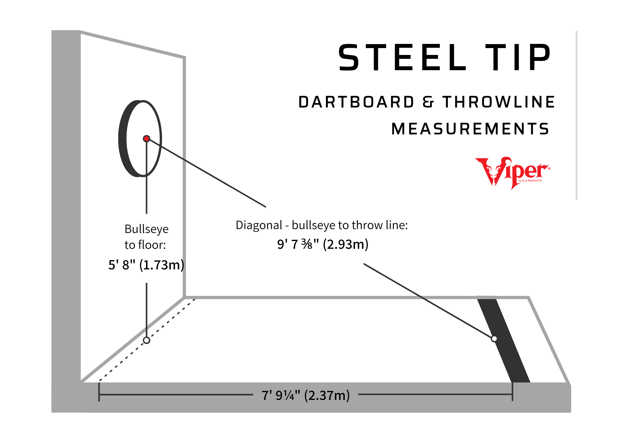 Steel Tip Dartboard and Throwline Measurements
