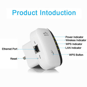 Smart Wifi Range Extender - Signal Booster And Repeater
