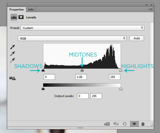 how to use histogram photoshop