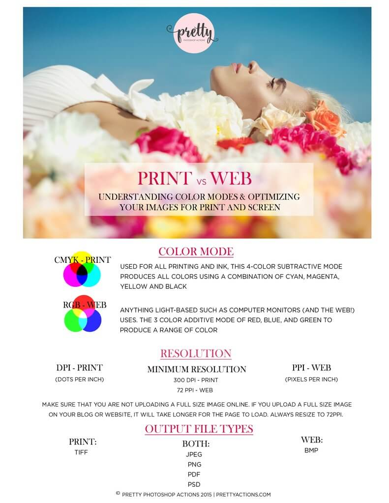 Optimize Images for Web and Print Cheat Sheet