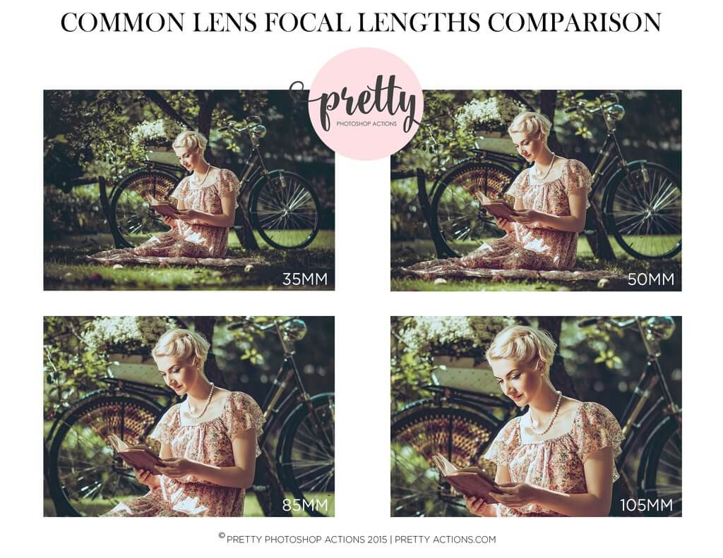 camera lens selection guide