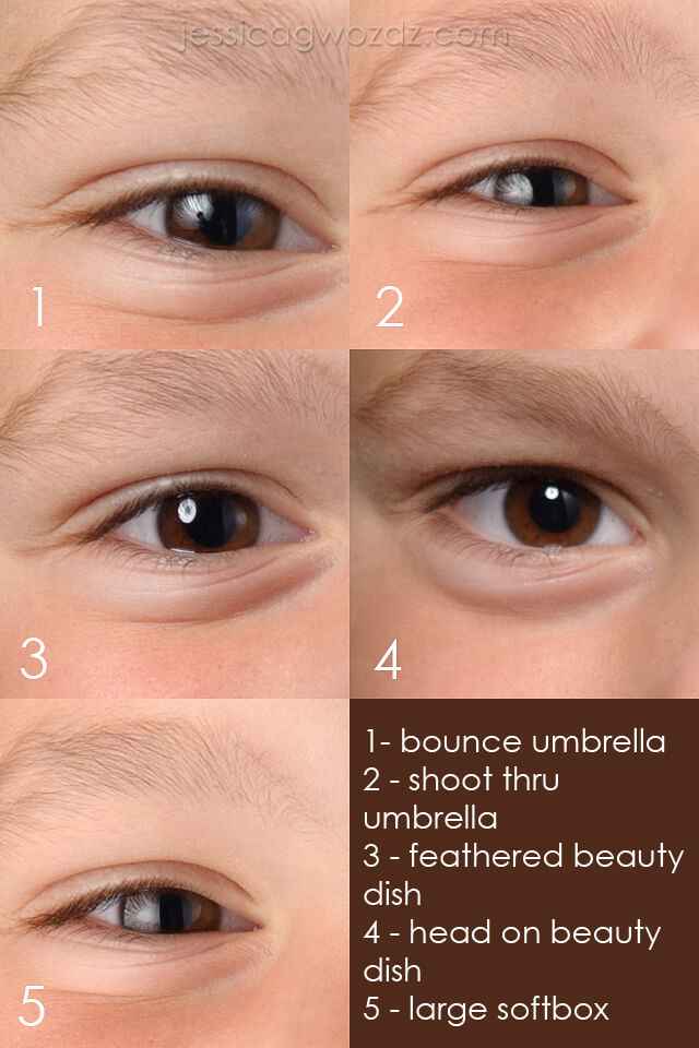 Softbox vs Umbrella vs Beauty Dish Catchlight Comparison