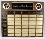 The 85: Schoppy's Combined Perpetual Plaque-Plaque-Schoppy's Since 1921