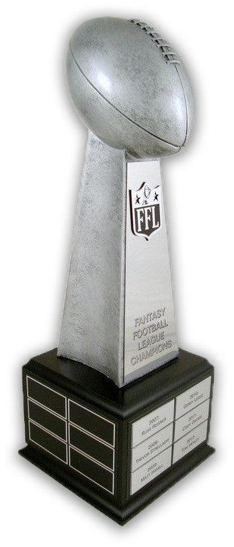 Schoppy S Since 1921 Trophies Plaques Awards Gifts