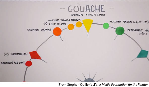 Learn how to paint gouache with Stephen Quiller