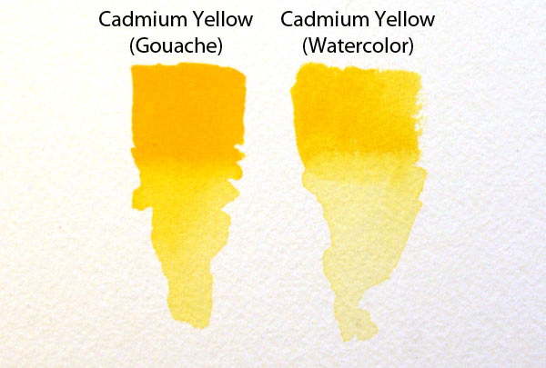 how to paint gouache - Gouache v watercolor