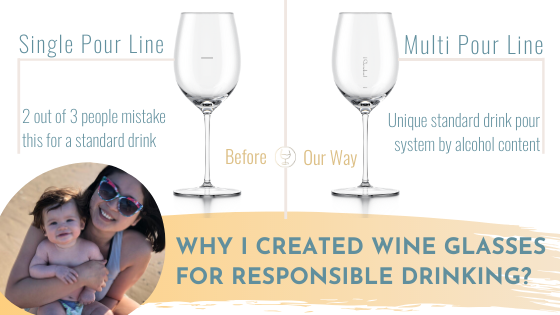 Why I created wine glasses for responsible drinking?