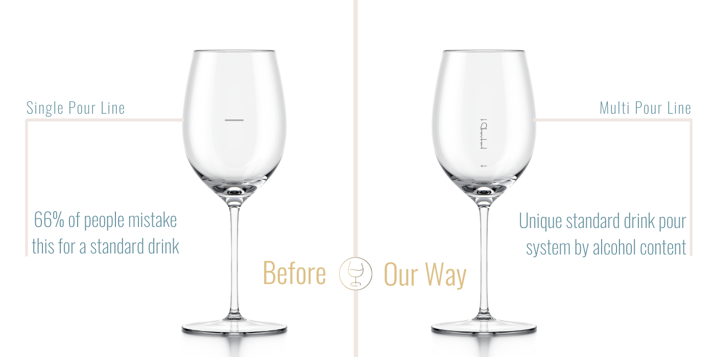 The Standard Drink Company glassware compared to others on the market