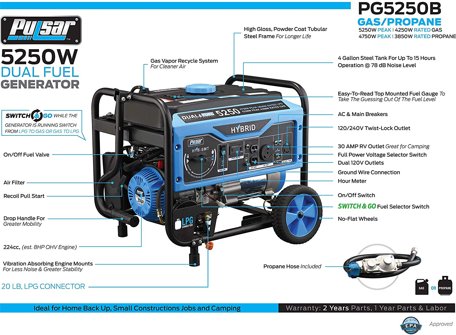 Pulsar 5250W Dual Fuel Portable Generator with Switch & Go