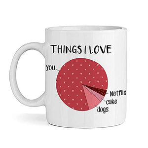 Things I Love: You, Netflix, Dogs, Cake Pie Chart Mug, 11oz. – Funny Valentine's Day Gift - His Perfect Gifts