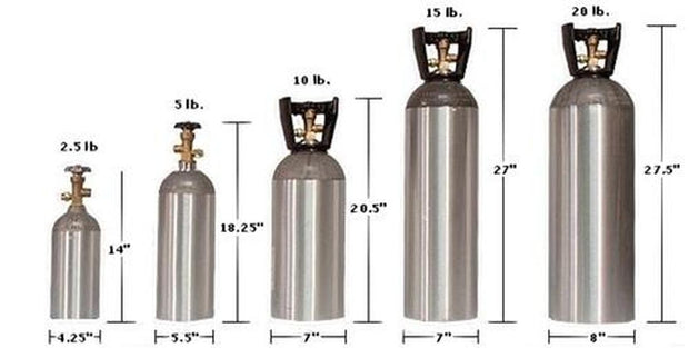 Aluminum CO2 Cylinders LUXFER Made in U.S.A