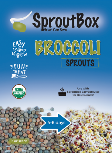 SproutBox Seed Packet